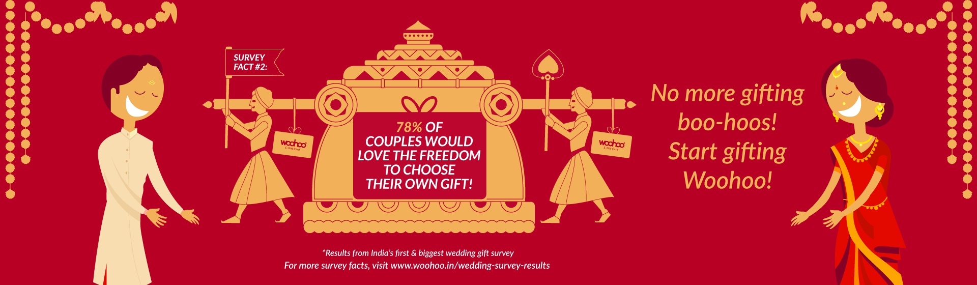 Wedding Gift Cards, Gift Vouchers and E-Gift Cards